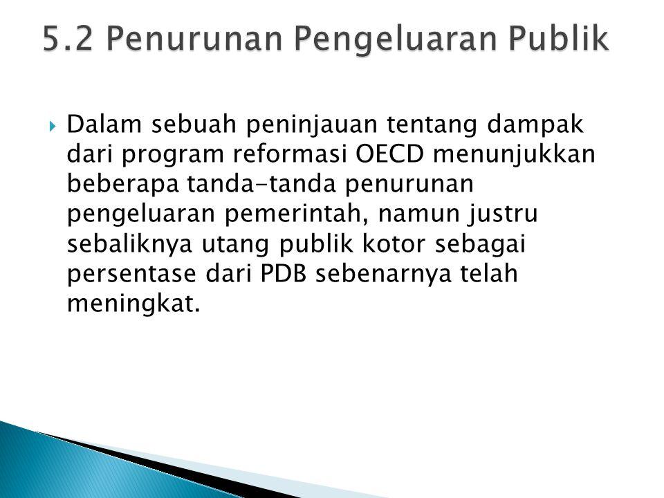  Dalam sebuah peninjauan tentang dampak dari program reformasi OECD menunjukkan beberapa tanda-tanda penurunan pengeluaran pemerintah, namun justru sebaliknya utang publik kotor sebagai persentase dari PDB sebenarnya telah meningkat.