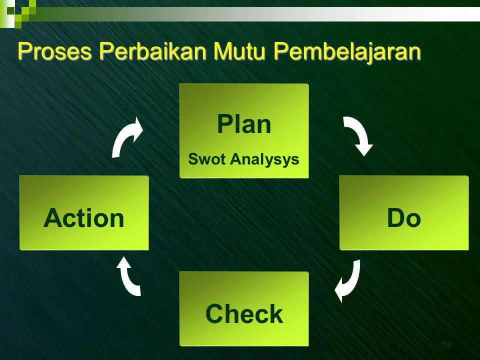 14 Proses Perbaikan Mutu Pembelajaran Plan Swot Analysys ActionDo Check