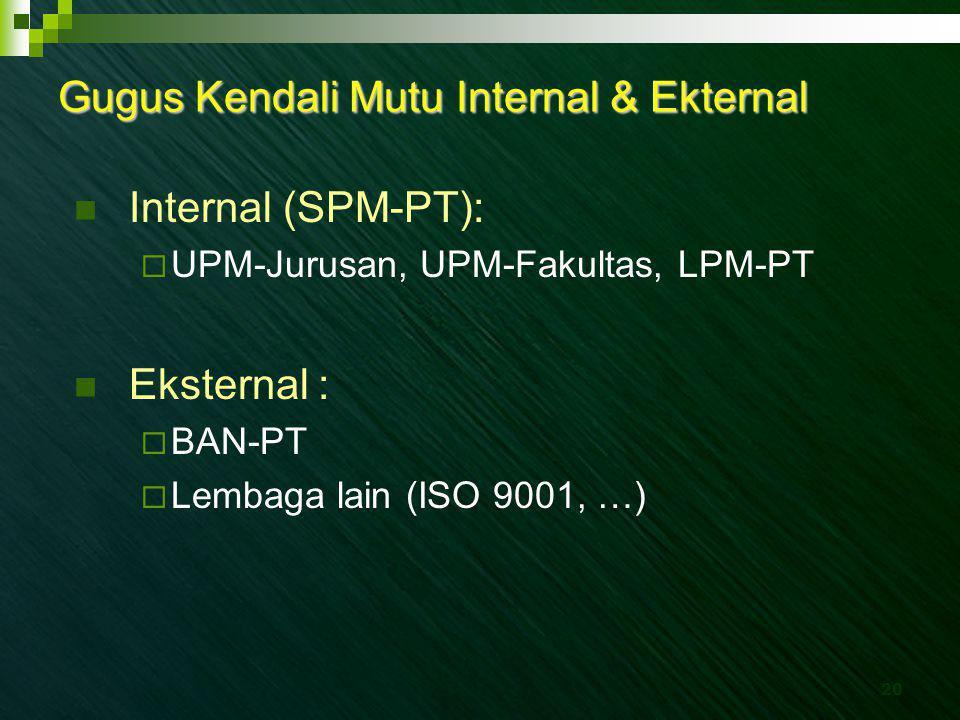 20 Gugus Kendali Mutu Internal & Ekternal  Internal (SPM-PT):  UPM-Jurusan, UPM-Fakultas, LPM-PT  Eksternal :  BAN-PT  Lembaga lain (ISO 9001, …)