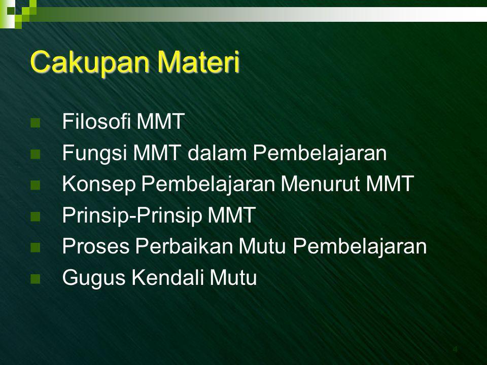 4 Cakupan Materi  Filosofi MMT  Fungsi MMT dalam Pembelajaran  Konsep Pembelajaran Menurut MMT  Prinsip-Prinsip MMT  Proses Perbaikan Mutu Pembel