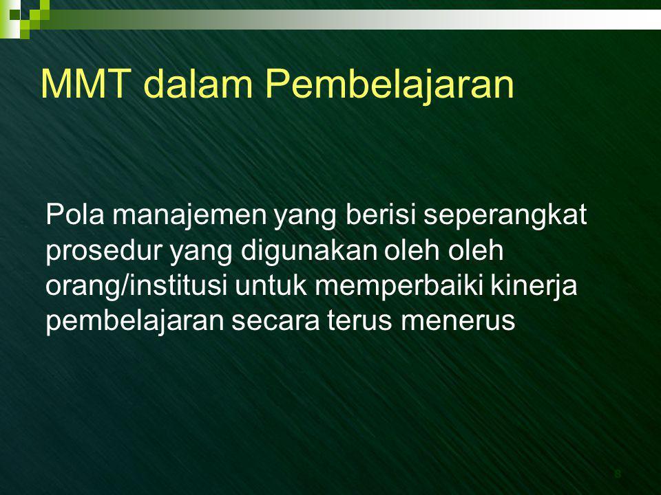 8 MMT dalam Pembelajaran Pola manajemen yang berisi seperangkat prosedur yang digunakan oleh oleh orang/institusi untuk memperbaiki kinerja pembelajar