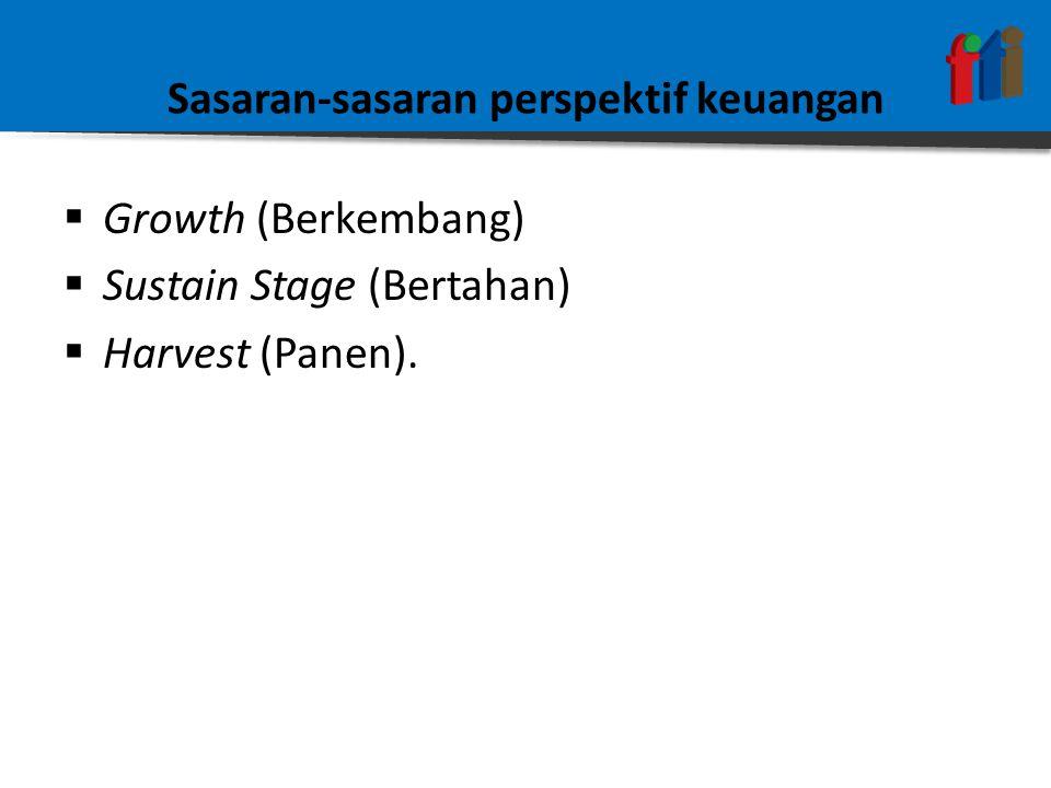 Sasaran-sasaran perspektif keuangan  Growth (Berkembang)  Sustain Stage (Bertahan)  Harvest (Panen).
