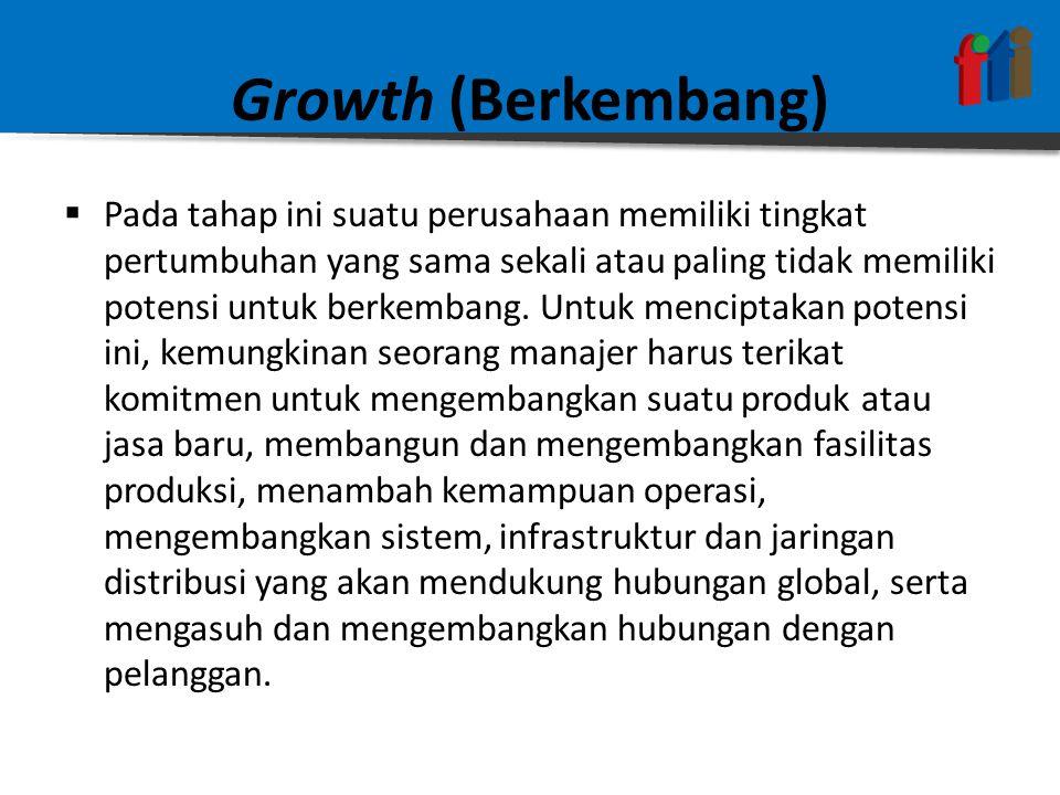 Growth (Berkembang)  Pada tahap ini suatu perusahaan memiliki tingkat pertumbuhan yang sama sekali atau paling tidak memiliki potensi untuk berkembang.