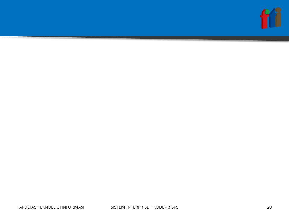 FAKULTAS TEKNOLOGI INFORMASISISTEM INTERPRISE – KODE - 3 SKS20