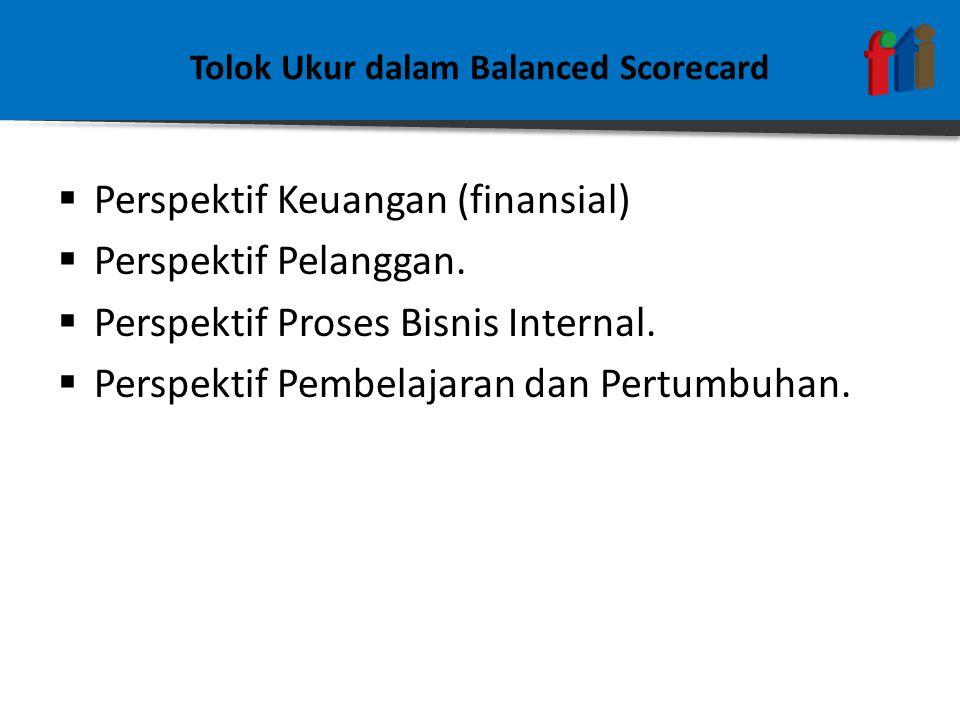 Tolok Ukur dalam Balanced Scorecard  Perspektif Keuangan (finansial)  Perspektif Pelanggan.