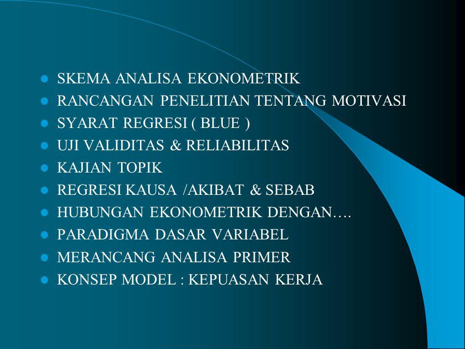  SKEMA ANALISA EKONOMETRIK  RANCANGAN PENELITIAN TENTANG MOTIVASI  SYARAT REGRESI ( BLUE )  UJI VALIDITAS & RELIABILITAS  KAJIAN TOPIK  REGRESI KAUSA /AKIBAT & SEBAB  HUBUNGAN EKONOMETRIK DENGAN….