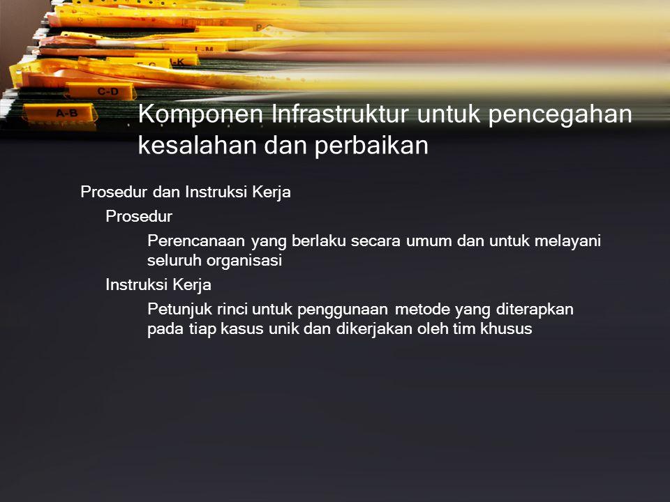 Komponen Infrastruktur untuk pencegahan kesalahan dan perbaikan Prosedur dan Instruksi Kerja Prosedur Perencanaan yang berlaku secara umum dan untuk m