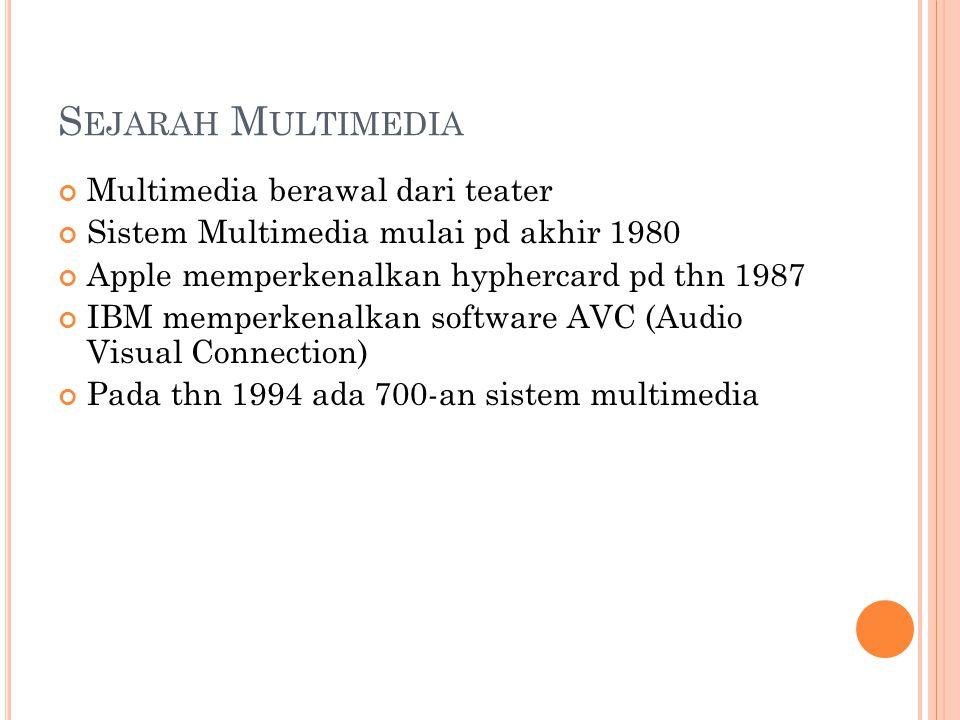 S EJARAH M ULTIMEDIA Multimedia berawal dari teater Sistem Multimedia mulai pd akhir 1980 Apple memperkenalkan hyphercard pd thn 1987 IBM memperkenalkan software AVC (Audio Visual Connection) Pada thn 1994 ada 700-an sistem multimedia