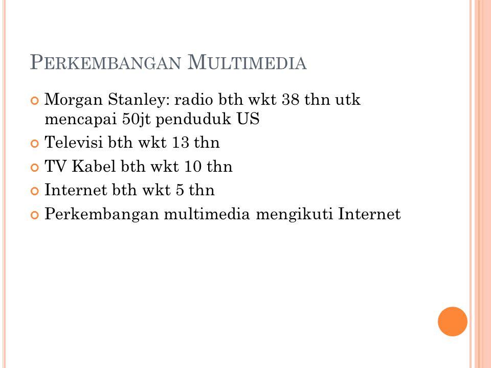 P ERKEMBANGAN M ULTIMEDIA Morgan Stanley: radio bth wkt 38 thn utk mencapai 50jt penduduk US Televisi bth wkt 13 thn TV Kabel bth wkt 10 thn Internet bth wkt 5 thn Perkembangan multimedia mengikuti Internet