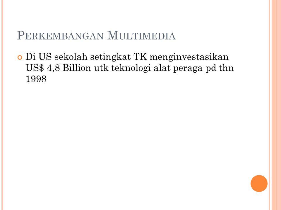 P ERKEMBANGAN M ULTIMEDIA Di US sekolah setingkat TK menginvestasikan US$ 4,8 Billion utk teknologi alat peraga pd thn 1998