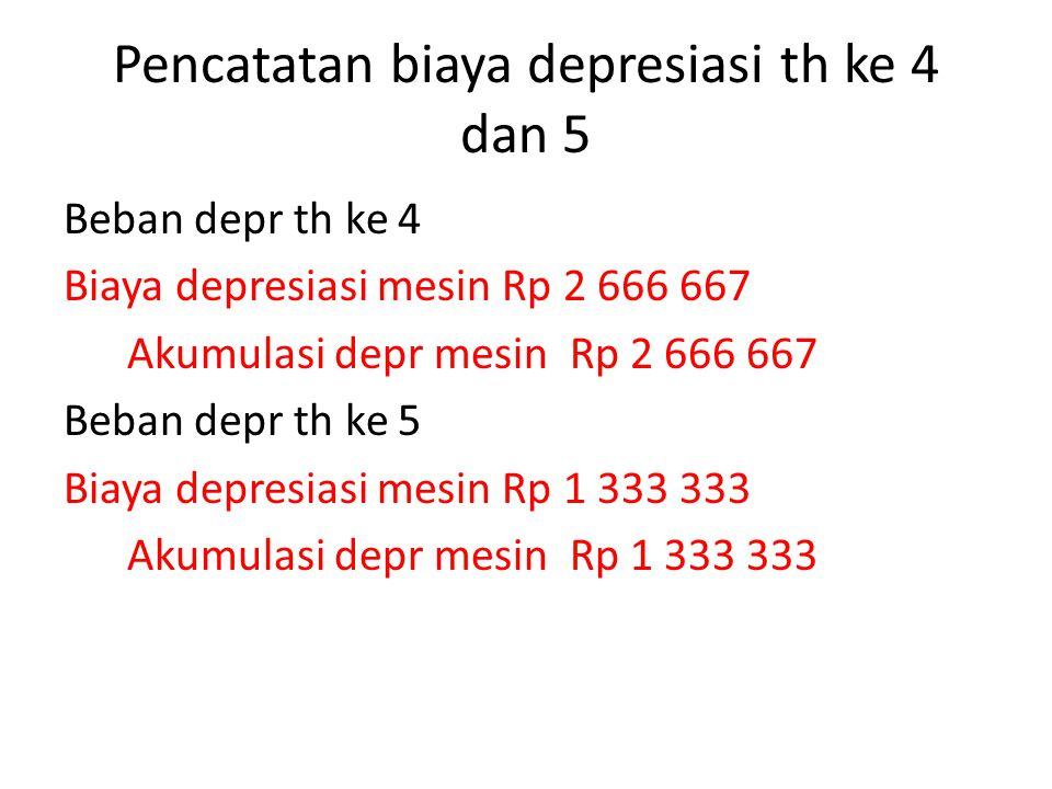 Pencatatan biaya depresiasi th ke 4 dan 5 Beban depr th ke 4 Biaya depresiasi mesin Rp 2 666 667 Akumulasi depr mesin Rp 2 666 667 Beban depr th ke 5