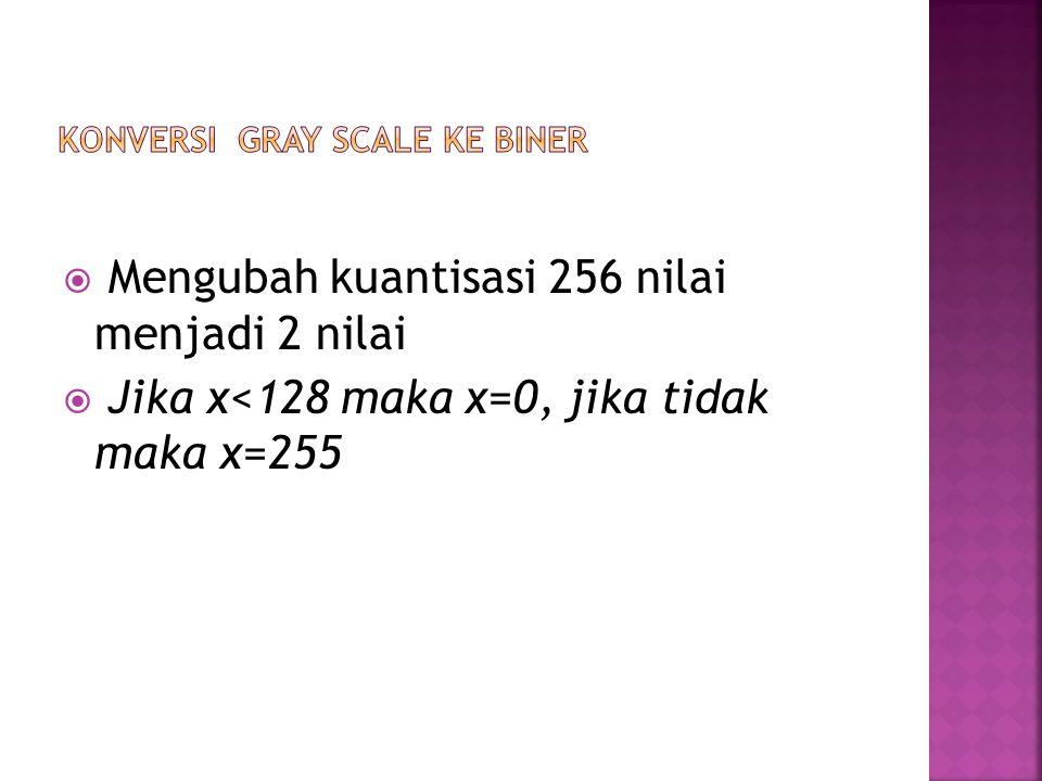  Mengubah kuantisasi 256 nilai menjadi 2 nilai  Jika x<128 maka x=0, jika tidak maka x=255
