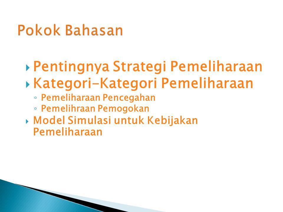  Pentingnya Strategi Pemeliharaan  Kategori-Kategori Pemeliharaan ◦ Pemeliharaan Pencegahan ◦ Pemelihraan Pemogokan  Model Simulasi untuk Kebijakan