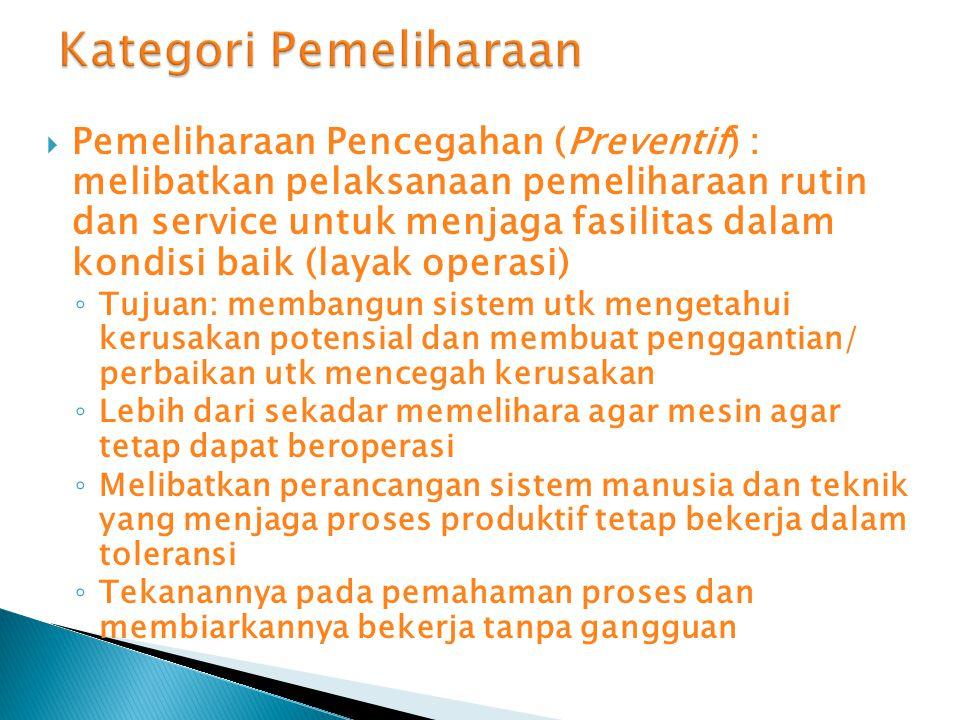  Pemeliharaan Pencegahan (Preventif) : melibatkan pelaksanaan pemeliharaan rutin dan service untuk menjaga fasilitas dalam kondisi baik (layak operas