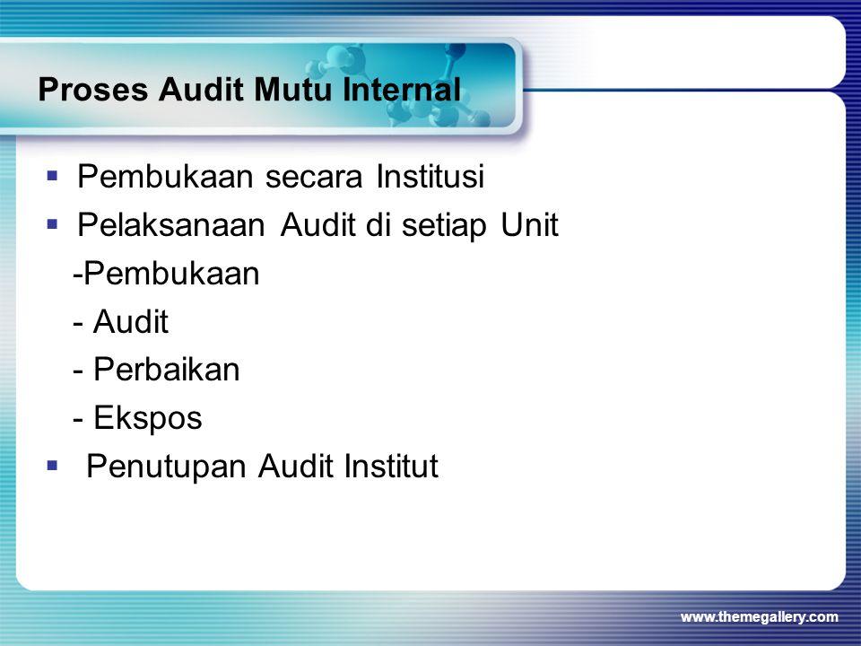 Lingkup Audit  Sasaran Mutu + Rencana Mutu  7 SOP Standar  2 SOP Pembelajaran  Borang Akreditasi Program Studi dan Institusi  ISO 9001-2008  Komitmen, Awareness & Respon Auditee www.themegallery.com