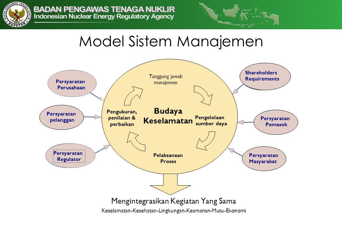 Model Sistem Manajemen Shareholders Requirements Persyaratan Regulator Persyaratan Masyarakat Mengintegrasikan Kegiatan Yang Sama Keselamatan-Kesehata