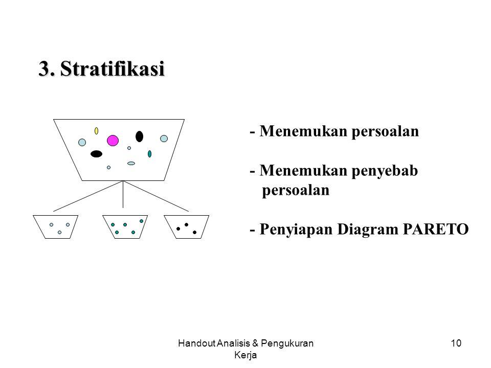 Handout Analisis & Pengukuran Kerja 9 2. Dagram Pareto - Menemukan persoalan - Mempelajari/mencari faktor yang berpengaruh - Memeriksa hasil KBK