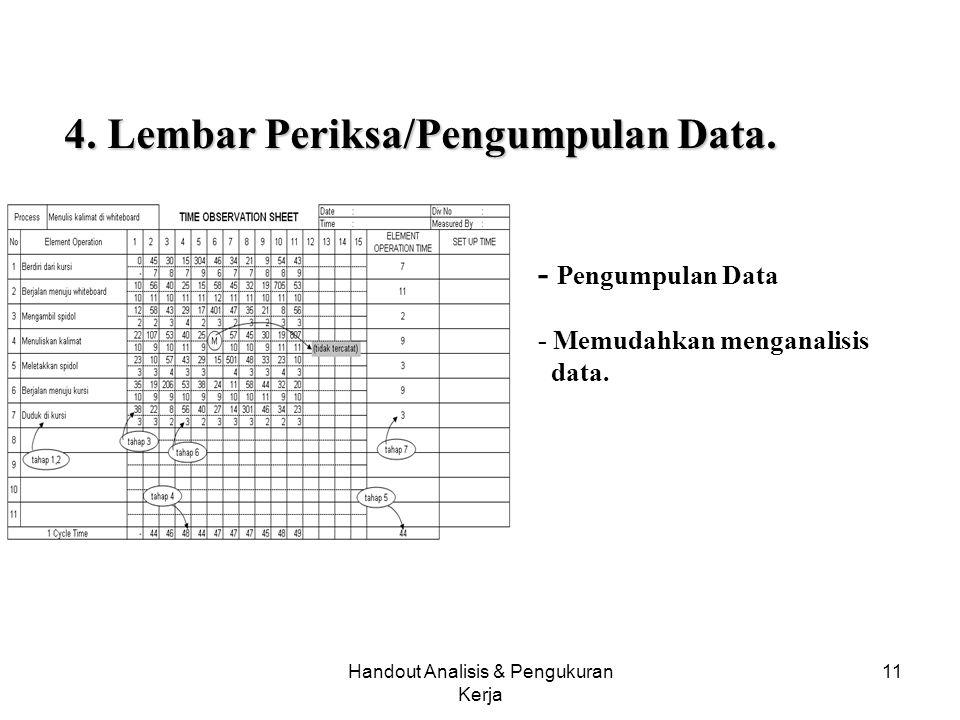 Handout Analisis & Pengukuran Kerja 10 3. Stratifikasi 3. Stratifikasi - Menemukan persoalan - Menemukan penyebab persoalan - Penyiapan Diagram PARETO