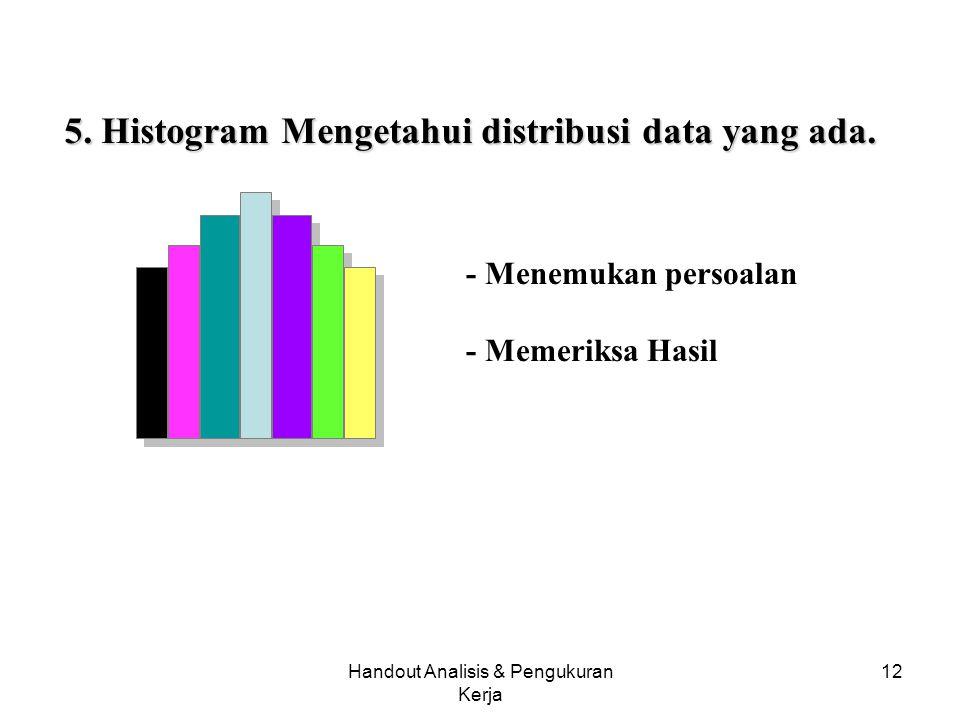 Handout Analisis & Pengukuran Kerja 11 4. Lembar Periksa/Pengumpulan Data. - Pengumpulan Data - Memudahkan menganalisis data.