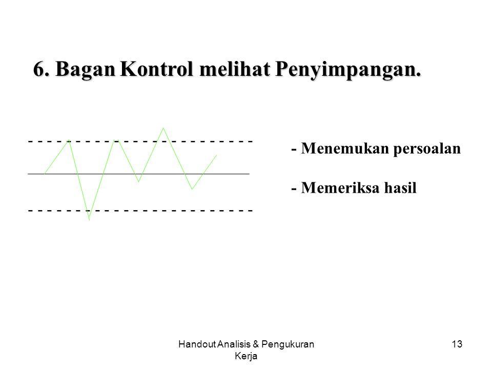 Handout Analisis & Pengukuran Kerja 12 5. Histogram Mengetahui distribusi data yang ada. - Menemukan persoalan - Memeriksa Hasil