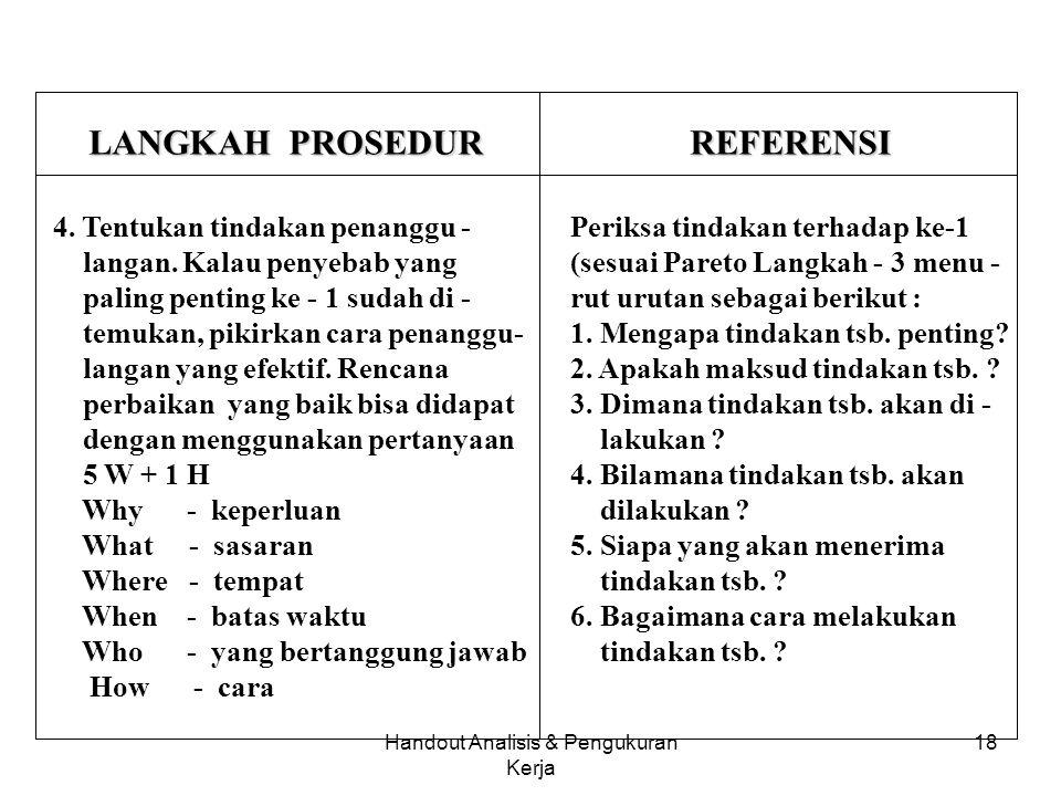 Handout Analisis & Pengukuran Kerja 17 LANGKAH PROSEDUR REFERENSI 3. Selidiki penyebab yang mana yang paling berpengaruh. Selidikilah Diagram Sebab- a