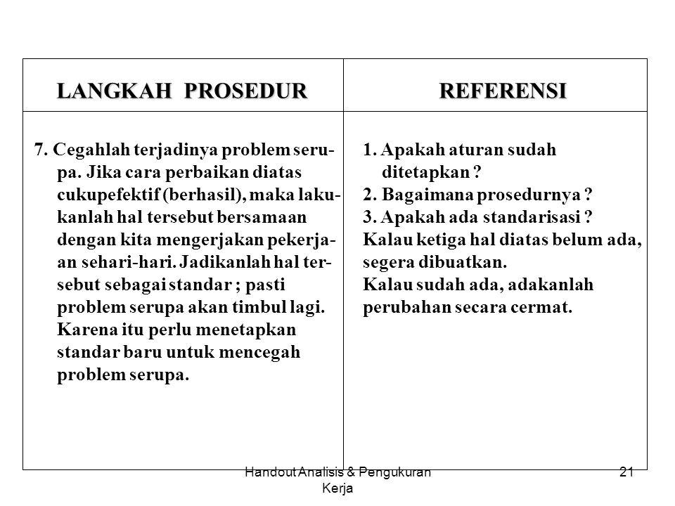 Handout Analisis & Pengukuran Kerja 20 LANGKAH PROSEDUR REFERENSI 6. Periksalah hasilnya. Periksalah hasil dan tindakan yang telah diambil berdasarkan