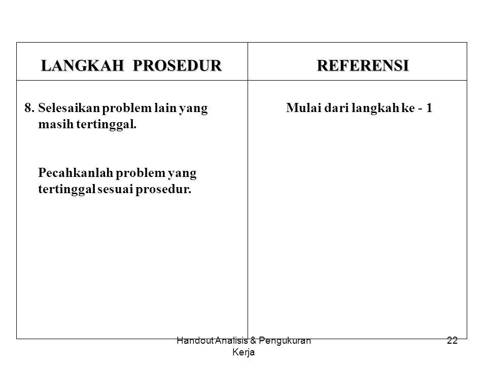 Handout Analisis & Pengukuran Kerja 21 LANGKAH PROSEDUR REFERENSI 7. Cegahlah terjadinya problem seru- pa. Jika cara perbaikan diatas cukupefektif (be