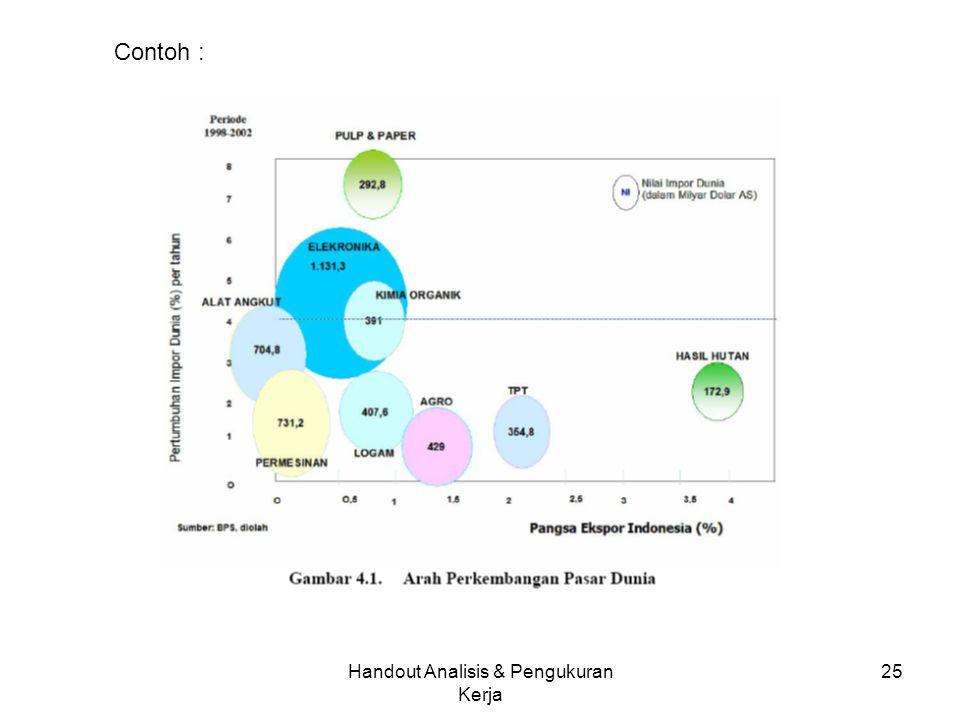 Handout Analisis & Pengukuran Kerja 24