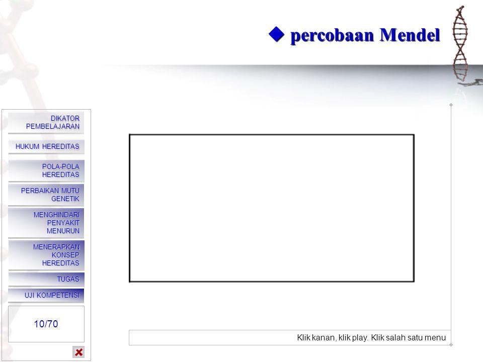  Hukum Hereditas Percobaan Mendel menghasilkan hukum: A.Hukum I Mendel : A.Hukum I Mendel : Hukum Pemisahan Gen yang se alela (The Law of Segregation