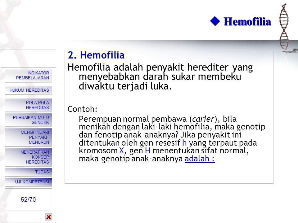  Diagram buta warna Klik kanan, klik play. Klik salah satu menu. 51/70 HUKUM HEREDITAS HUKUM HEREDITAS HUKUM HEREDITAS HUKUM HEREDITAS POLA-POLA HERE