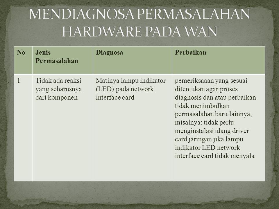 5.Antar muka yang bertugas menerjemahkan satuan informasi terkecil di layer fisik adalah ….