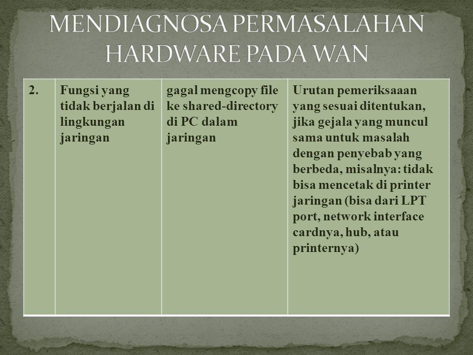2.Fungsi yang tidak berjalan di lingkungan jaringan gagal mengcopy file ke shared-directory di PC dalam jaringan Urutan pemeriksaaan yang sesuai ditentukan, jika gejala yang muncul sama untuk masalah dengan penyebab yang berbeda, misalnya: tidak bisa mencetak di printer jaringan (bisa dari LPT port, network interface cardnya, hub, atau printernya)