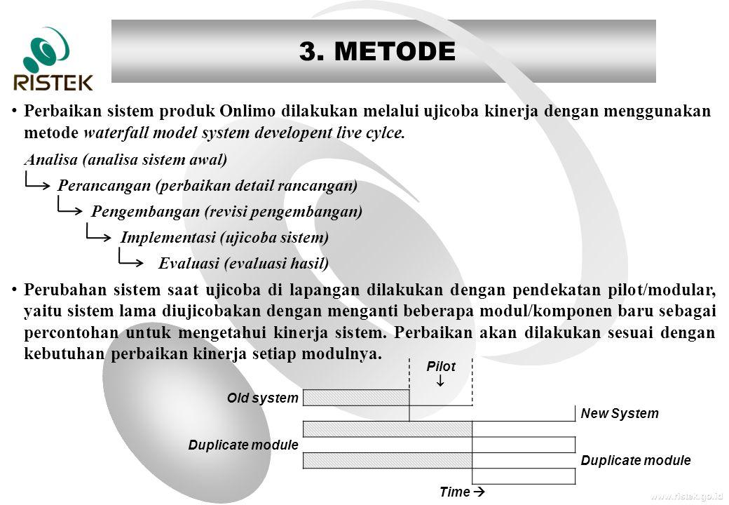 www.ristek.go.id 3. METODE • Perbaikan sistem produk Onlimo dilakukan melalui ujicoba kinerja dengan menggunakan metode waterfall model system develop