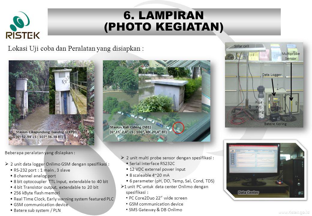 www.ristek.go.id 6. LAMPIRAN (PHOTO KEGIATAN) Lokasi Uji coba dan Peralatan yang disiapkan : Beberapa peralatan yang disiapkan :  2 unit data logger