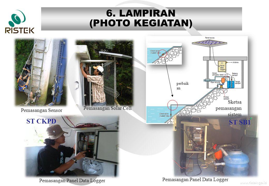 www.ristek.go.id 6. LAMPIRAN (PHOTO KEGIATAN) Pemasangan Sensor Pemasangan Panel Data Logger Pemasangan Solar Cell ST CKPD perbaik an ST SB1 Pemasanga