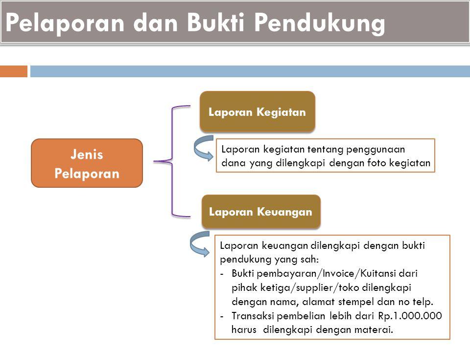 Penyerahan Laporan Kegiatan dan Keuangan 1.
