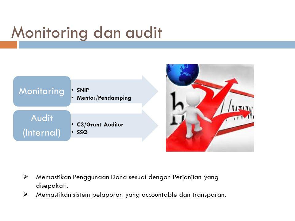 Monitoring dan audit •SNIP •Mentor/Pendamping Monitoring •C3/Grant Auditor •SSQ Audit (Internal)  Memastikan Penggunaan Dana sesuai dengan Perjanjian yang disepakati.