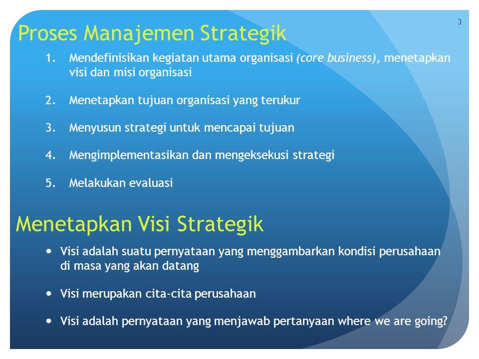 Proses Manajemen Strategik 1.Mendefinisikan kegiatan utama organisasi (core business), menetapkan visi dan misi organisasi 2.Menetapkan tujuan organis