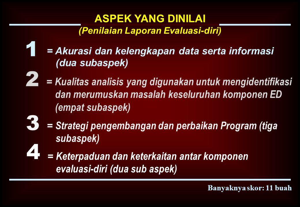 ASPEK YANG DINILAI (Penilaian Laporan Evaluasi-diri) 1 2 3 4 = Akurasi dan kelengkapan data serta informasi (dua subaspek) = Strategi pengembangan dan