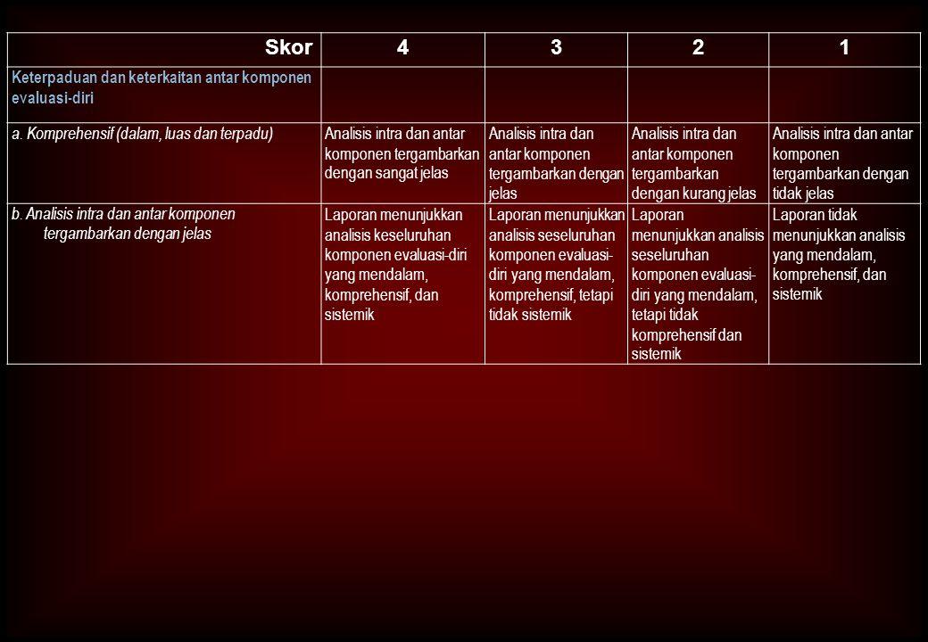 Skor4321 Keterpaduan dan keterkaitan antar komponen evaluasi-diri a. Komprehensif (dalam, luas dan terpadu) Analisis intra dan antar komponen tergamba