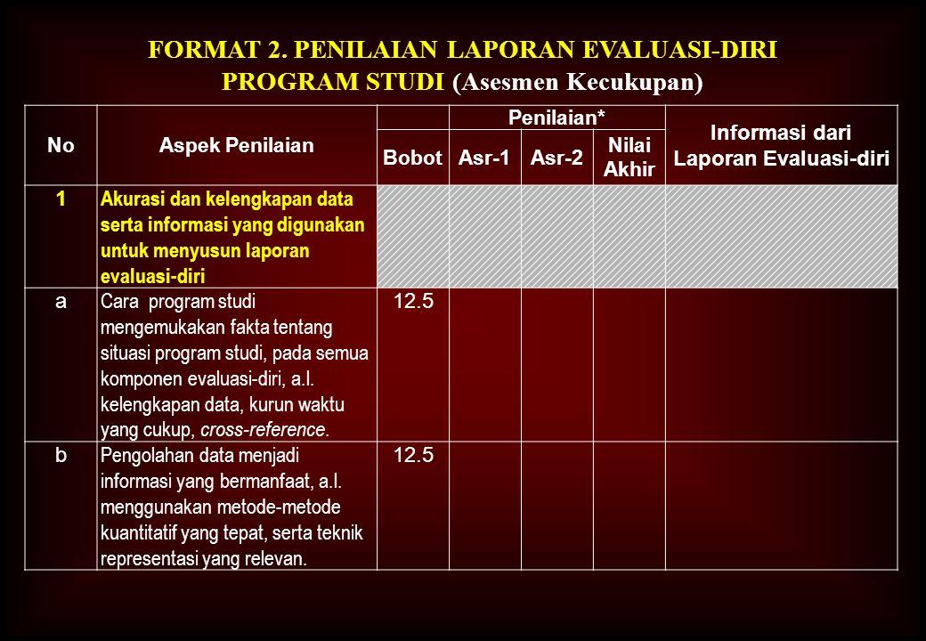 NoAspek Penilaian Penilaian* Informasi dari Laporan Evaluasi-diri BobotAsr-1Asr-2 Nilai Akhir 1 Akurasi dan kelengkapan data serta informasi yang digu