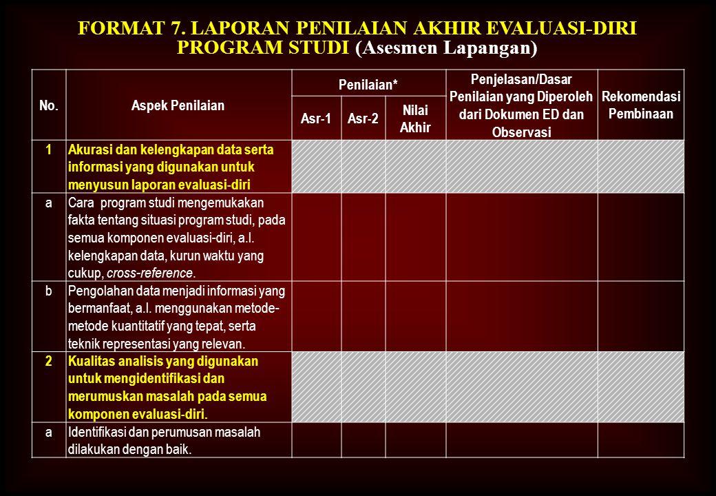 No.Aspek Penilaian Penilaian* Penjelasan/Dasar Penilaian yang Diperoleh dari Dokumen ED dan Observasi Rekomendasi Pembinaan Asr-1Asr-2 Nilai Akhir 1Ak