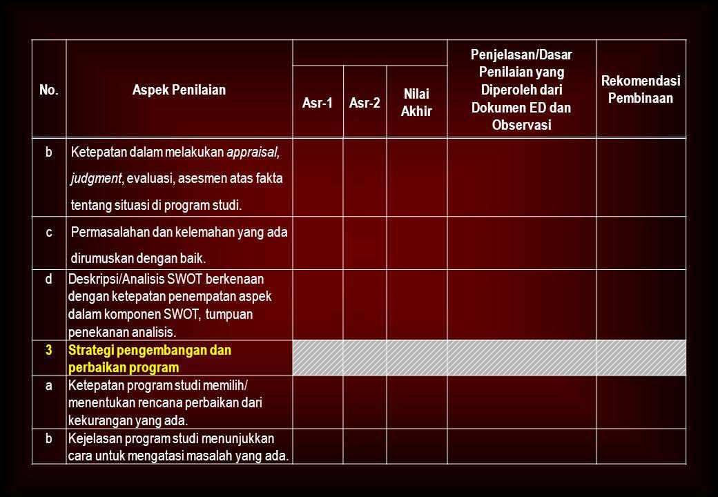 b Ketepatan dalam melakukan appraisal, judgment, evaluasi, asesmen atas fakta tentang situasi di program studi. c Permasalahan dan kelemahan yang ada