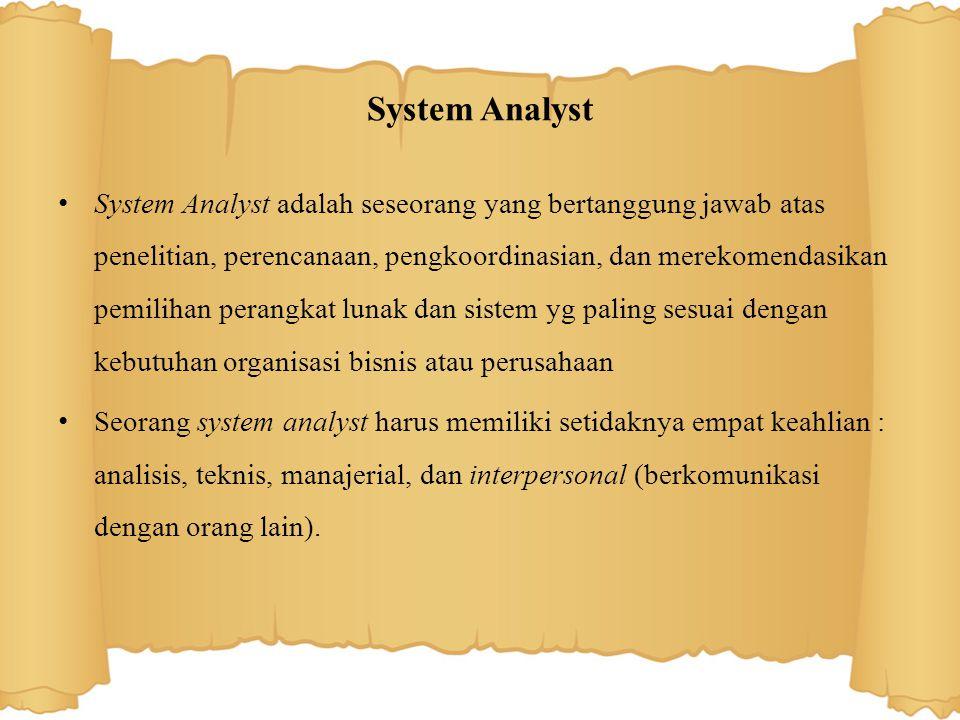 • System analyst yang baik harus mampu untuk mengikuti alur kerja berikut ini: System analyst • 1.