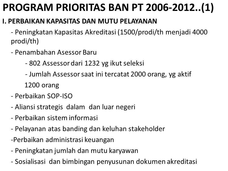 PROGRAM PRIORITAS BAN PT 2006-2012..(1) I.