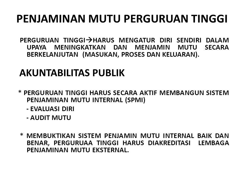Peraturan Menteri Pendidikan Nasional RI No.
