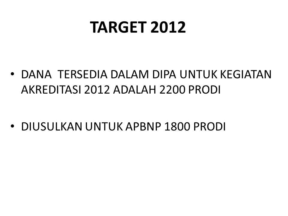 TARGET 2012 • DANA TERSEDIA DALAM DIPA UNTUK KEGIATAN AKREDITASI 2012 ADALAH 2200 PRODI • DIUSULKAN UNTUK APBNP 1800 PRODI