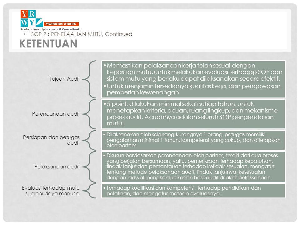 Tujuan Audit •Memastikan pelaksanaan kerja telah sesuai dengan kepastian mutu, untuk melakukan evaluasi terhadap SOP dan sistem mutu yang berlaku dapa