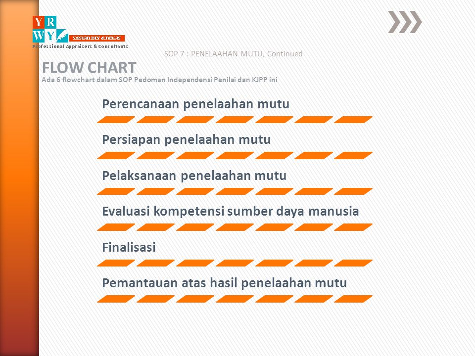 SOP 7 : PENELAAHAN MUTU, Continued FLOW CHART Ada 6 flowchart dalam SOP Pedoman Independensi Penilai dan KJPP ini Perencanaan penelaahan mutu Persiapa