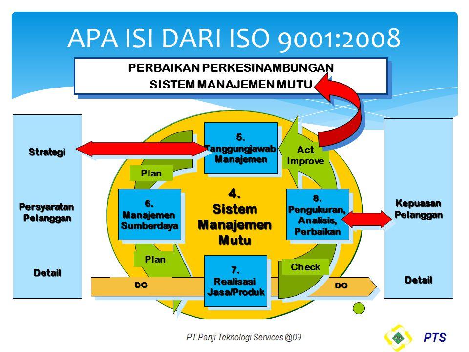 Deming's wheel (P.D.C.A.) Deming's wheel (P.D.C.A.) ISO 9001 PLANDO ACTCHECK Perbaikan Berkesinambungan TRANSFORMASI INTERNAL SETELAH MENERAPKAN ISO 9001 PERBAIKAN BERKESINAMBUNGAN